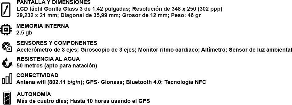 especificaciones Ionic Fitbit