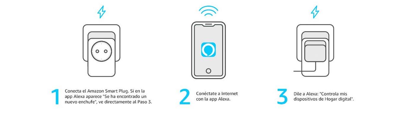 Opinión Amazon Smart Plug